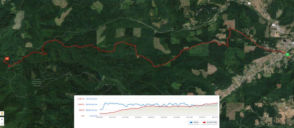 1 Grange to Woods Creek 11.5 mi