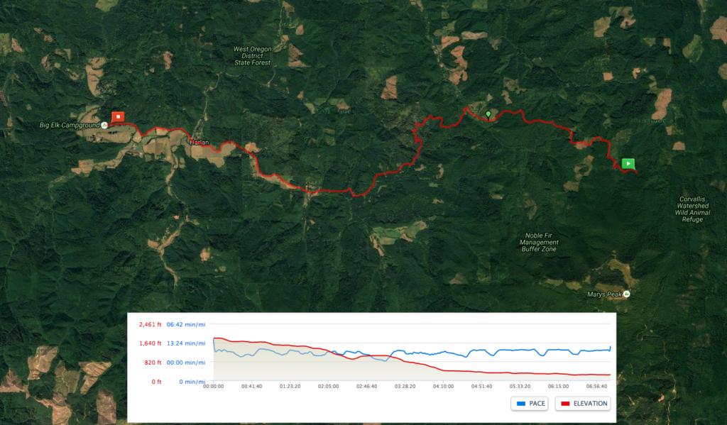 2 Woods Creek to Big Elk 13.5 m