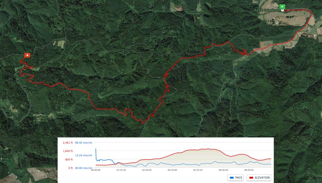 3 Big Elk to Gopher Creek 12.3 mi